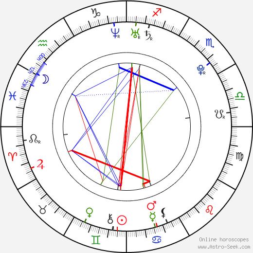 Kelly Blatz tema natale, oroscopo, Kelly Blatz oroscopi gratuiti, astrologia