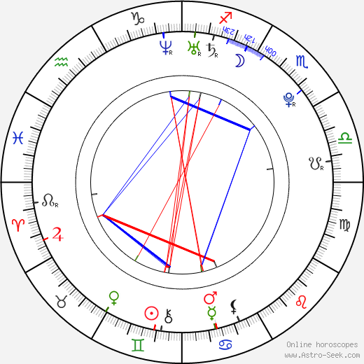 Mayank Bhatter astro natal birth chart, Mayank Bhatter horoscope, astrology