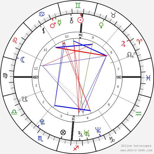 Мишель Киган Michelle Keegan день рождения гороскоп, Michelle Keegan Натальная карта онлайн
