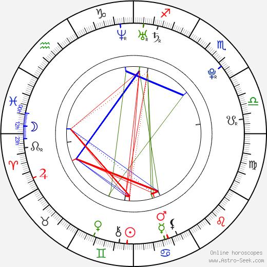 Niels Schneider birth chart, Niels Schneider astro natal horoscope, astrology