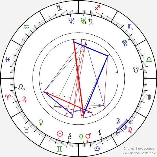 Sonakshi Sinha astro natal birth chart, Sonakshi Sinha horoscope, astrology