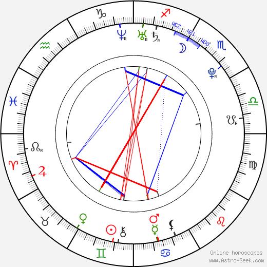 Tinchy Stryder birth chart, Tinchy Stryder astro natal horoscope, astrology