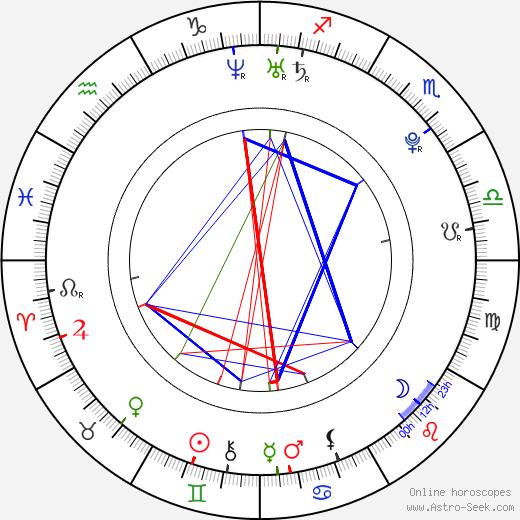 Yasmin Deliz день рождения гороскоп, Yasmin Deliz Натальная карта онлайн