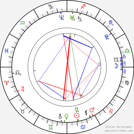 Chad Broskey astro natal birth chart, Chad Broskey horoscope, astrology