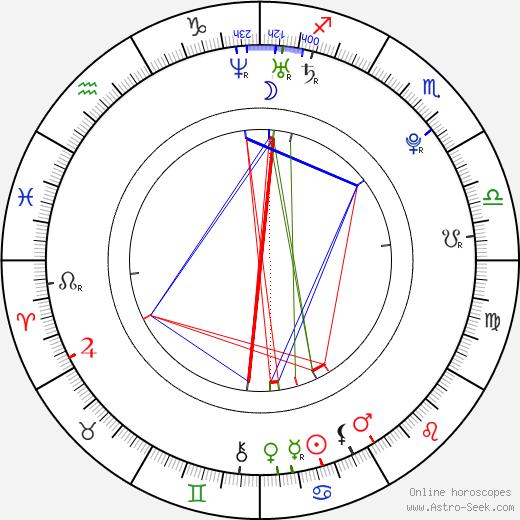 Isaac Bauman astro natal birth chart, Isaac Bauman horoscope, astrology