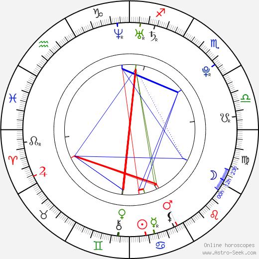 Jae-hyeon Ahn astro natal birth chart, Jae-hyeon Ahn horoscope, astrology