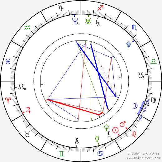 John Stevens birth chart, John Stevens astro natal horoscope, astrology