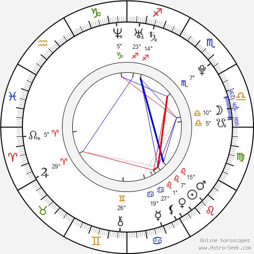 Juelz Ventura birth chart, biography, wikipedia 2019, 2020
