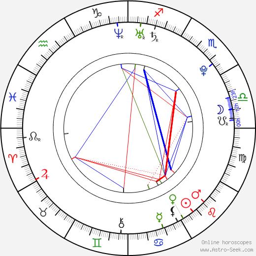 Juelz Ventura astro natal birth chart, Juelz Ventura horoscope, astrology