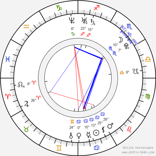 Kate Nash birth chart, biography, wikipedia 2018, 2019