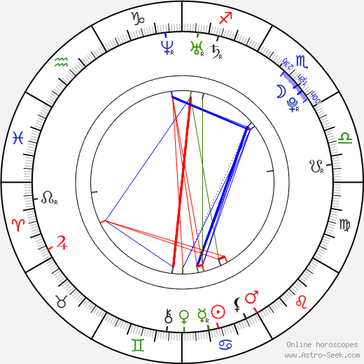 Kate Nash astro natal birth chart, Kate Nash horoscope, astrology