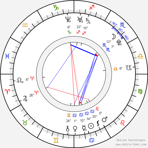 Matt O'Leary birth chart, biography, wikipedia 2018, 2019