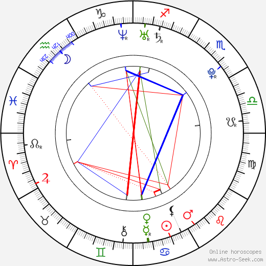 Matthew Finley astro natal birth chart, Matthew Finley horoscope, astrology