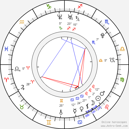 Michael Welch birth chart, biography, wikipedia 2019, 2020