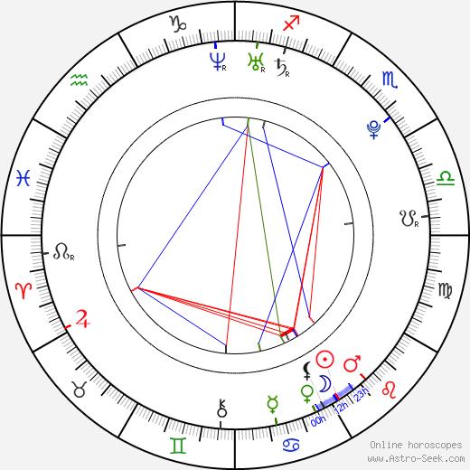 Michael Welch astro natal birth chart, Michael Welch horoscope, astrology