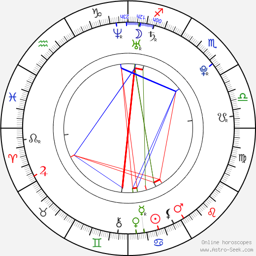 Nikita Tezin день рождения гороскоп, Nikita Tezin Натальная карта онлайн