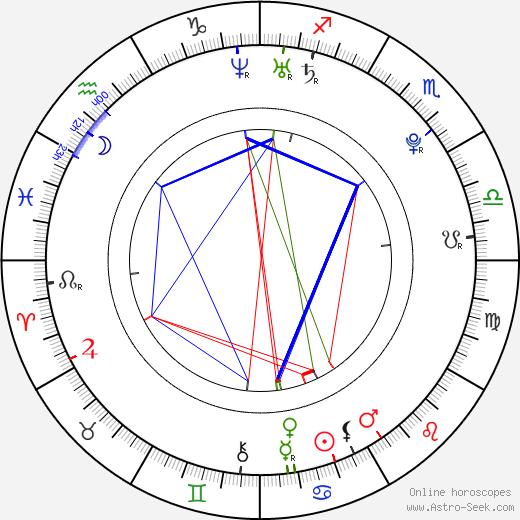 Peta Thorn Williams tema natale, oroscopo, Peta Thorn Williams oroscopi gratuiti, astrologia