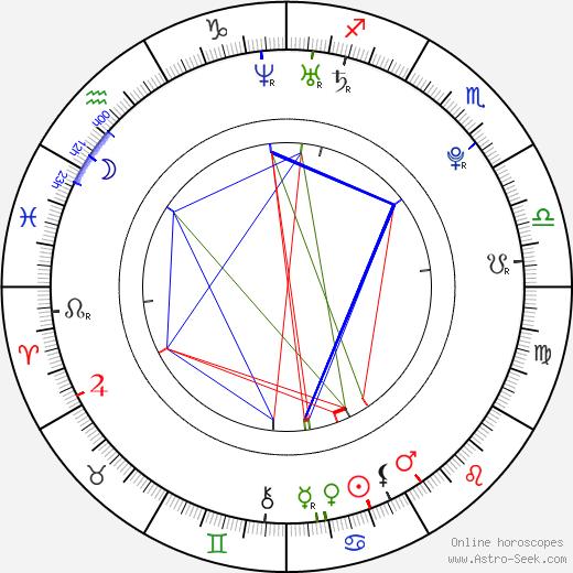 Robert Vito tema natale, oroscopo, Robert Vito oroscopi gratuiti, astrologia