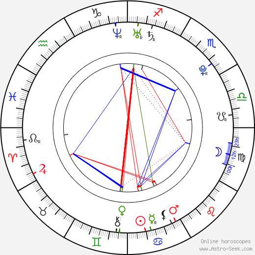 Ruslana Korshunova tema natale, oroscopo, Ruslana Korshunova oroscopi gratuiti, astrologia