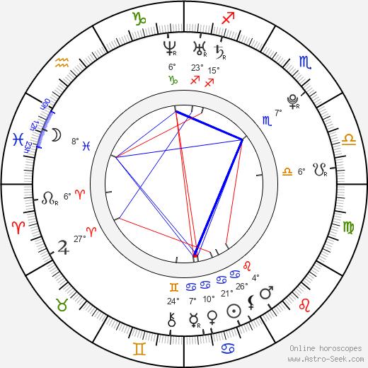 Sara Canning birth chart, biography, wikipedia 2019, 2020