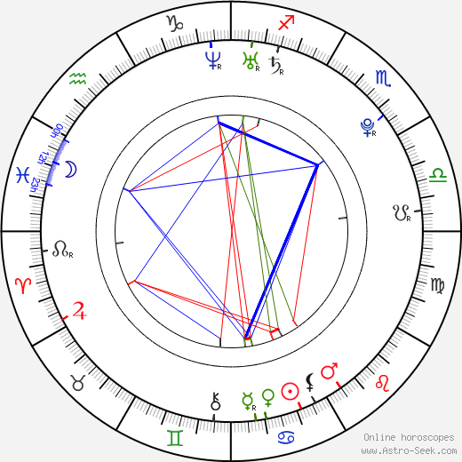 Sara Canning astro natal birth chart, Sara Canning horoscope, astrology