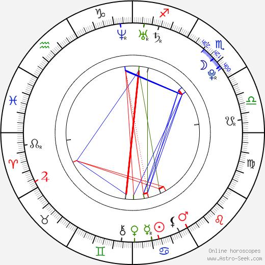 Sophie Auster tema natale, oroscopo, Sophie Auster oroscopi gratuiti, astrologia