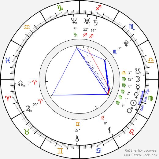 Amy Macdonald birth chart, biography, wikipedia 2018, 2019
