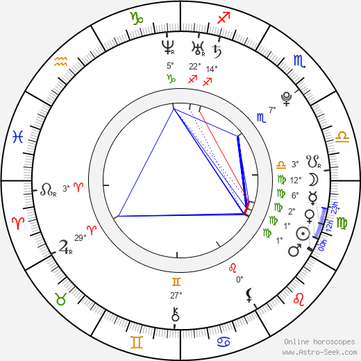 Blake Lively birth chart, biography, wikipedia 2018, 2019