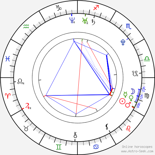 Blake Lively astro natal birth chart, Blake Lively horoscope, astrology