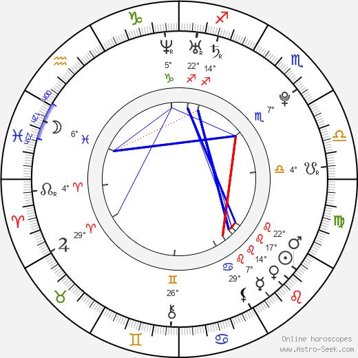 Chastity Lynn birth chart, biography, wikipedia 2019, 2020