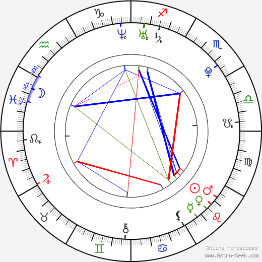 Chastity Lynn astro natal birth chart, Chastity Lynn horoscope, astrology