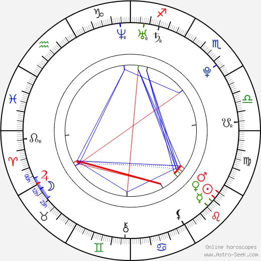 Girlicious Chrystina Sayers день рождения гороскоп, Chrystina Sayers Натальная карта онлайн