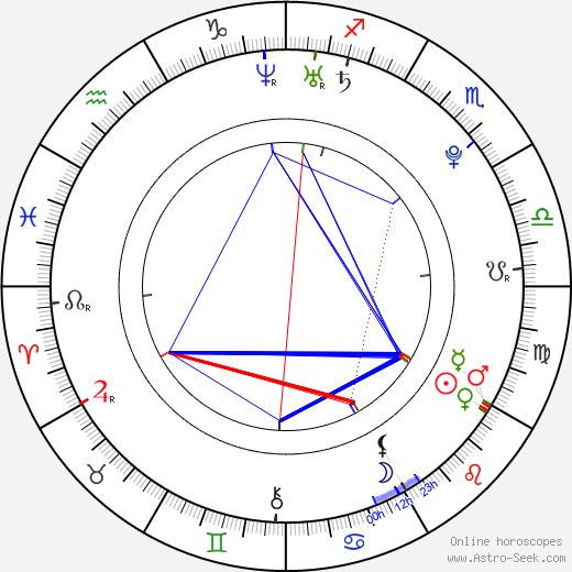 Cody Kasch astro natal birth chart, Cody Kasch horoscope, astrology