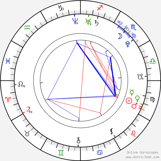 Johanna Braddy tema natale, oroscopo, Johanna Braddy oroscopi gratuiti, astrologia
