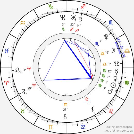 Katie Green birth chart, biography, wikipedia 2019, 2020