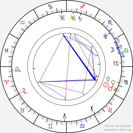 Katie Green birth chart, Katie Green astro natal horoscope, astrology