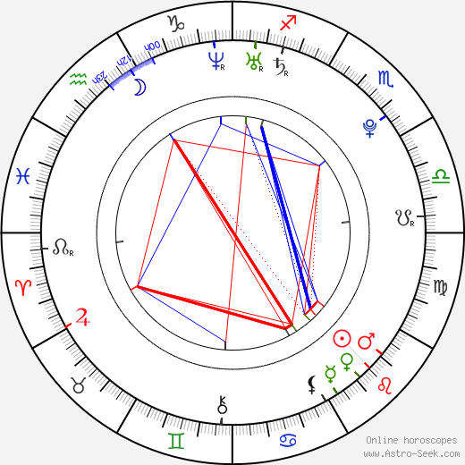 Katie Leung astro natal birth chart, Katie Leung horoscope, astrology