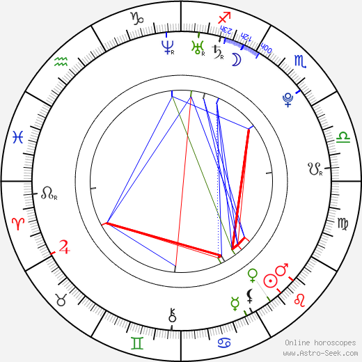 Matthew Champ birth chart, Matthew Champ astro natal horoscope, astrology