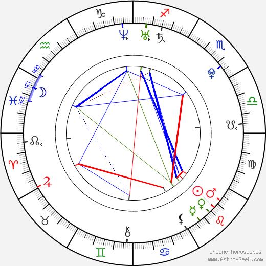 Wiley Fullmer tema natale, oroscopo, Wiley Fullmer oroscopi gratuiti, astrologia