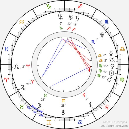 Ai Kayano birth chart, biography, wikipedia 2020, 2021