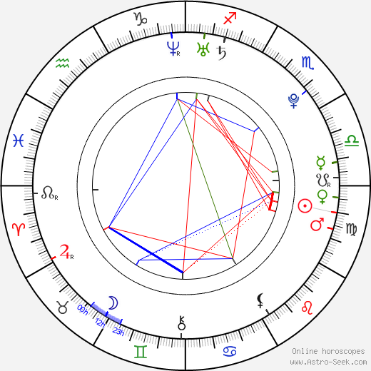 Ai Kayano birth chart, Ai Kayano astro natal horoscope, astrology