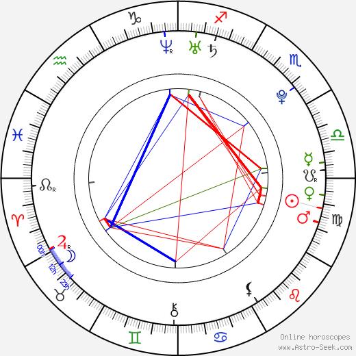 Arthur Berning astro natal birth chart, Arthur Berning horoscope, astrology