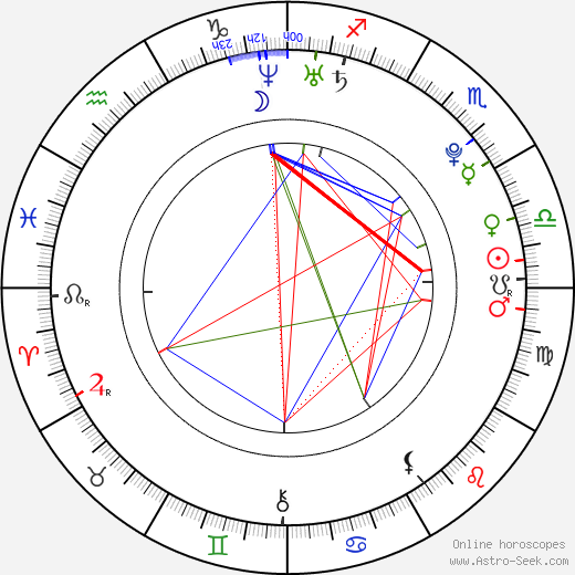 Barbora Zapletalová tema natale, oroscopo, Barbora Zapletalová oroscopi gratuiti, astrologia
