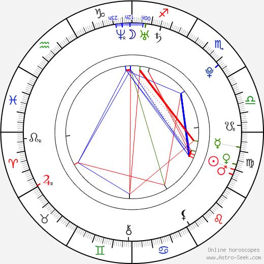 Brent Tarnol birth chart, Brent Tarnol astro natal horoscope, astrology
