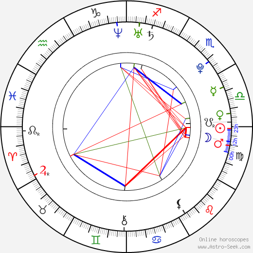 Brittany Konarzewski день рождения гороскоп, Brittany Konarzewski Натальная карта онлайн