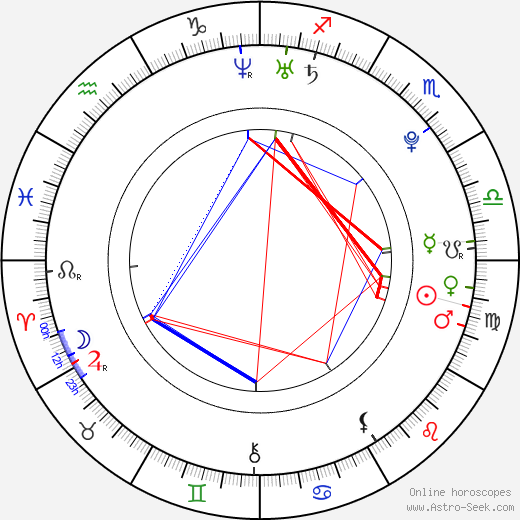 Dan Benson astro natal birth chart, Dan Benson horoscope, astrology