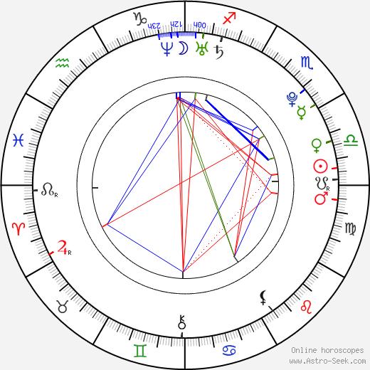 Elanne Kwong birth chart, Elanne Kwong astro natal horoscope, astrology