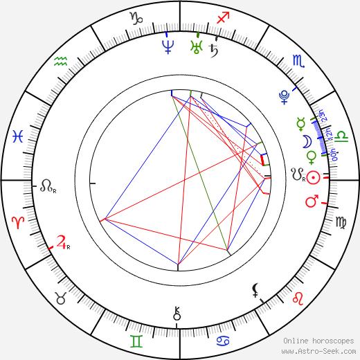 Grey Damon birth chart, Grey Damon astro natal horoscope, astrology