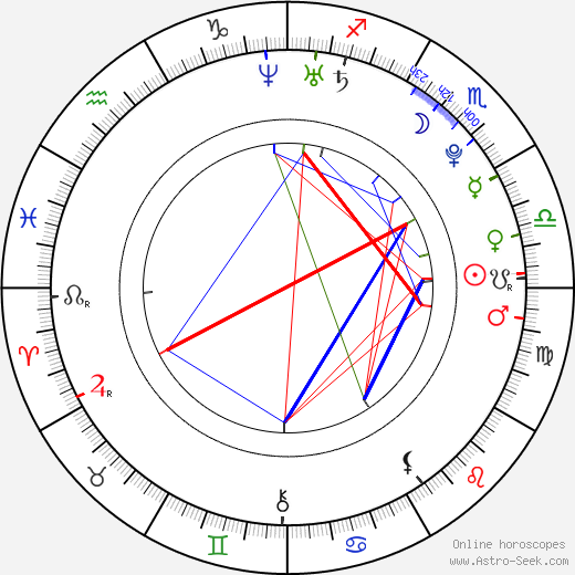 Kim astro natal birth chart, Kim horoscope, astrology