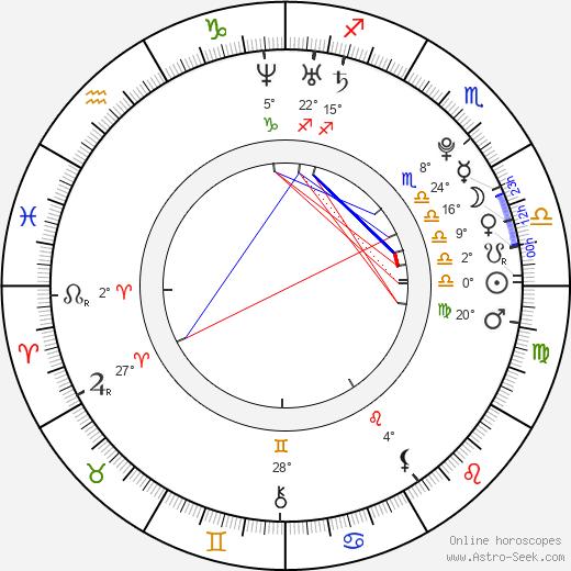 Karly Greene birth chart, biography, wikipedia 2018, 2019